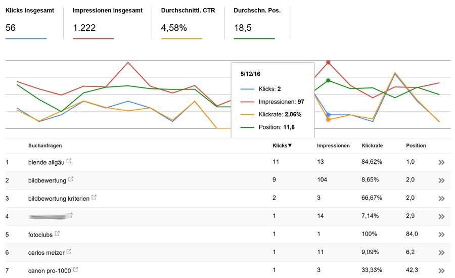 Screenshot search console Search Result für ein Fotoportal